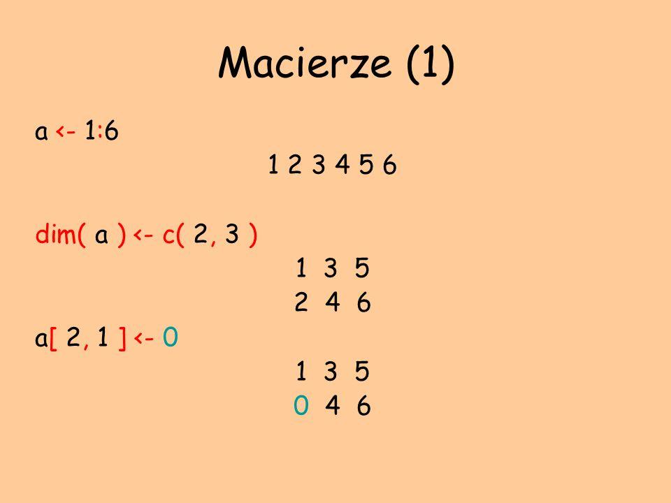 Macierze (1) a <- 1:6 1 2 3 4 5 6 dim( a ) <- c( 2, 3 ) 1 3 5 2 4 6 a[ 2, 1 ] <- 0 1 3 5 0 4 6