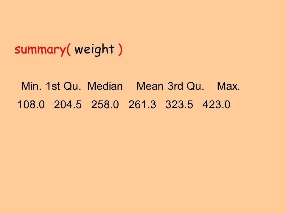 summary( weight ) Min. 1st Qu. Median Mean 3rd Qu. Max. 108.0 204.5 258.0 261.3 323.5 423.0