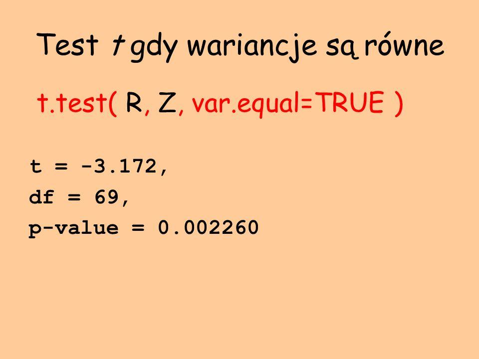 Test t gdy wariancje są równe t.test( R, Z, var.equal=TRUE ) t = -3.172, df = 69, p-value = 0.002260