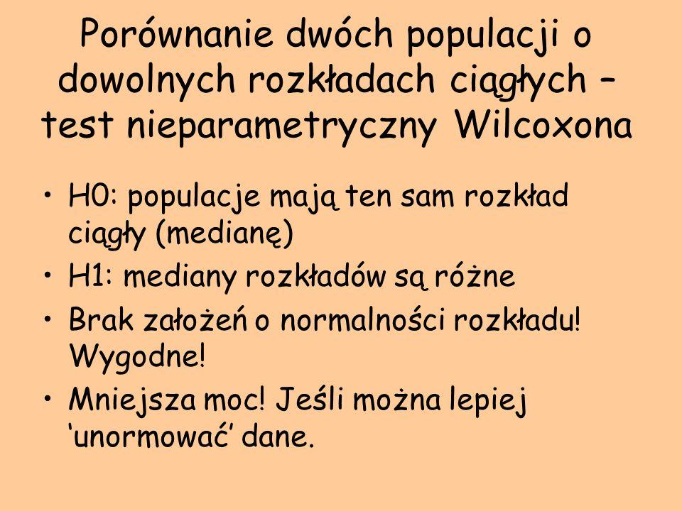 Porównanie dwóch populacji o dowolnych rozkładach ciągłych – test nieparametryczny Wilcoxona H0: populacje mają ten sam rozkład ciągły (medianę) H1: m