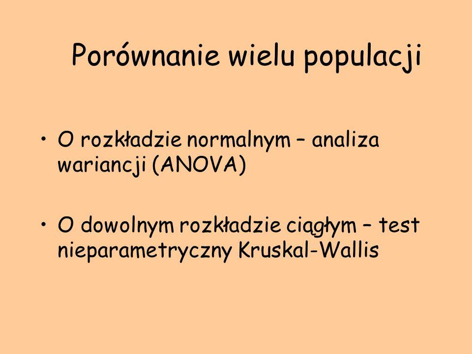 Porównanie wielu populacji O rozkładzie normalnym – analiza wariancji (ANOVA) O dowolnym rozkładzie ciągłym – test nieparametryczny Kruskal-Wallis