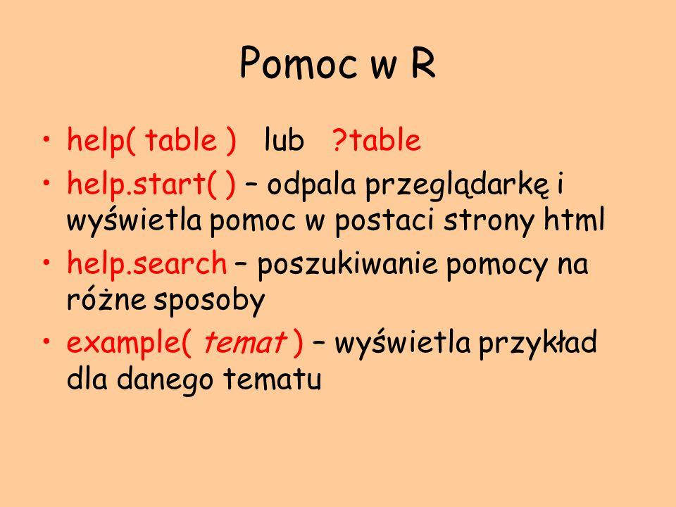 Pomoc w R help( table ) lub ?table help.start( ) – odpala przeglądarkę i wyświetla pomoc w postaci strony html help.search – poszukiwanie pomocy na ró