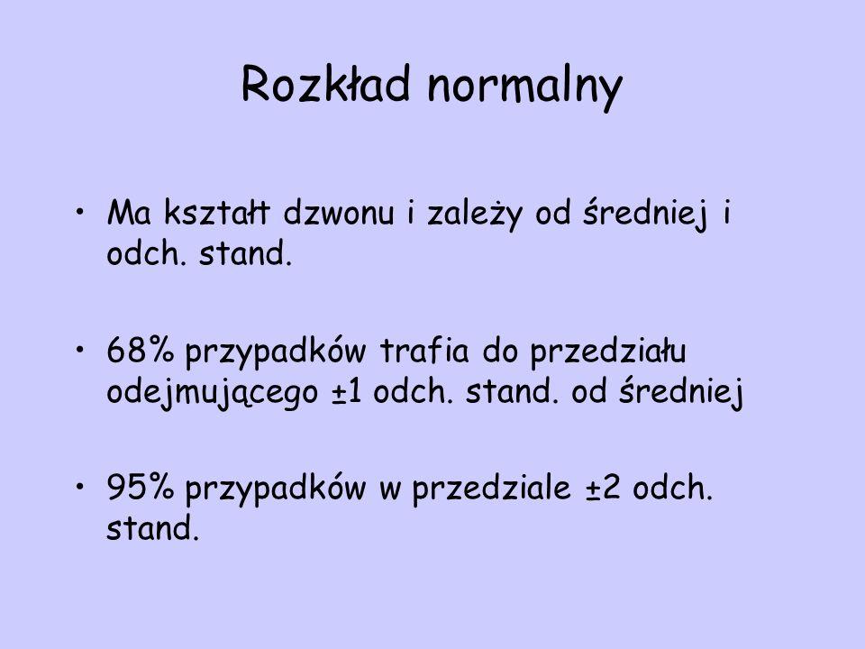 Rozkład normalny Ma kształt dzwonu i zależy od średniej i odch. stand. 68% przypadków trafia do przedziału odejmującego ±1 odch. stand. od średniej 95