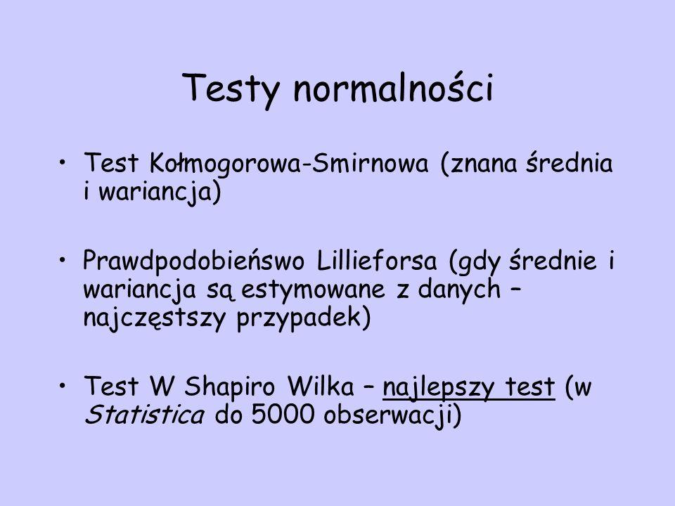 Testy normalności Test Kołmogorowa-Smirnowa (znana średnia i wariancja) Prawdpodobieńswo Lillieforsa (gdy średnie i wariancja są estymowane z danych –