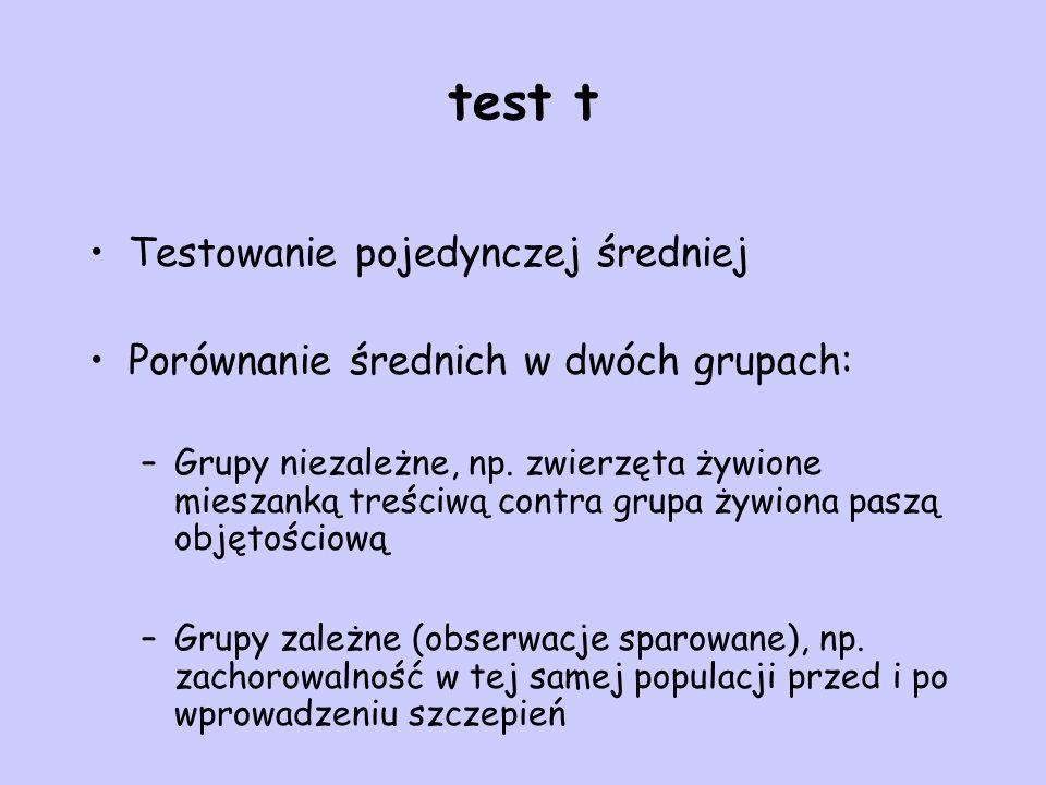 test t Testowanie pojedynczej średniej Porównanie średnich w dwóch grupach: –Grupy niezależne, np. zwierzęta żywione mieszanką treściwą contra grupa ż