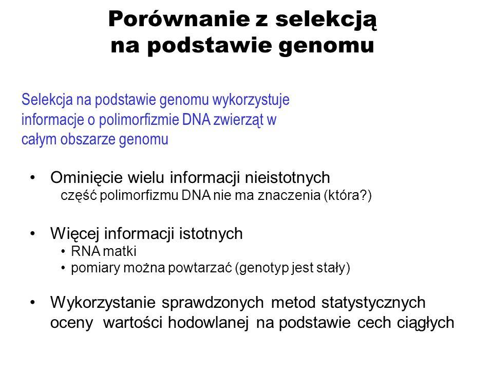 Ominięcie wielu informacji nieistotnych część polimorfizmu DNA nie ma znaczenia (która?) Więcej informacji istotnych RNA matki pomiary można powtarzać
