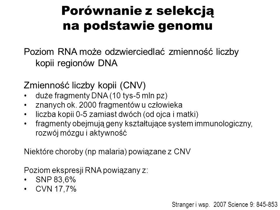 Poziom RNA może odzwierciedlać zmienność liczby kopii regionów DNA Zmienność liczby kopii (CNV) duże fragmenty DNA (10 tys-5 mln pz) znanych ok. 2000