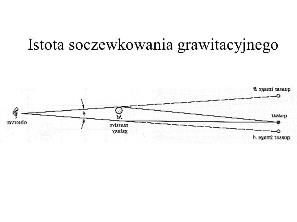 Istota soczewkowania grawitacyjnego