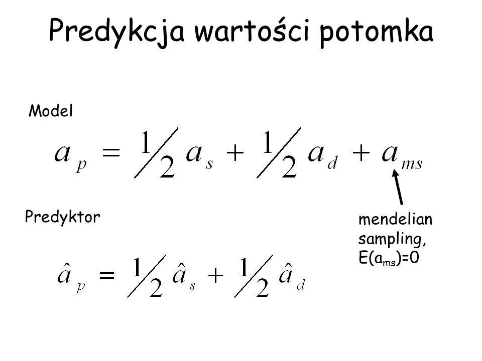 Predykcja wartości potomka Model Predyktor mendelian sampling, E(a ms )=0