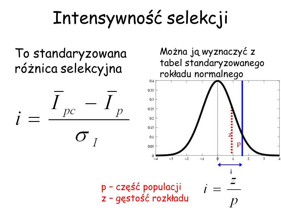 Intensywność selekcji To standaryzowana różnica selekcyjna Można ją wyznaczyć z tabel standaryzowanego rokładu normalnego p – część populacji z – gęst