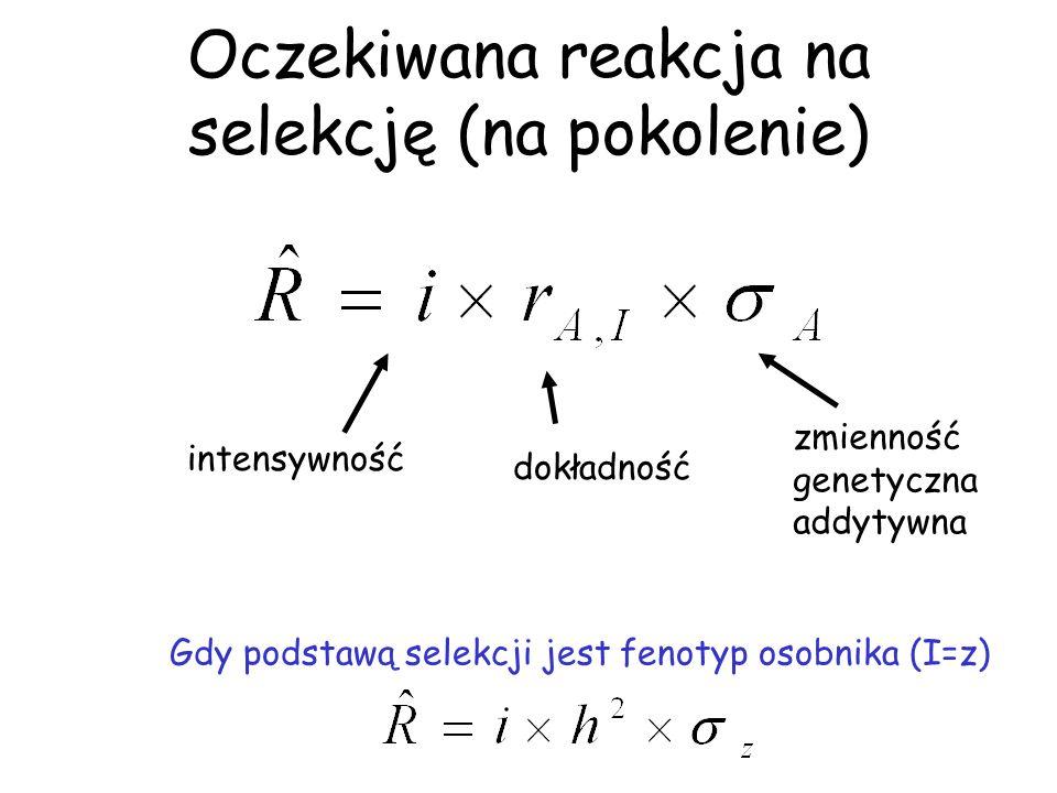 Oczekiwana reakcja na selekcję (na pokolenie) intensywność dokładność zmienność genetyczna addytywna Gdy podstawą selekcji jest fenotyp osobnika (I=z)