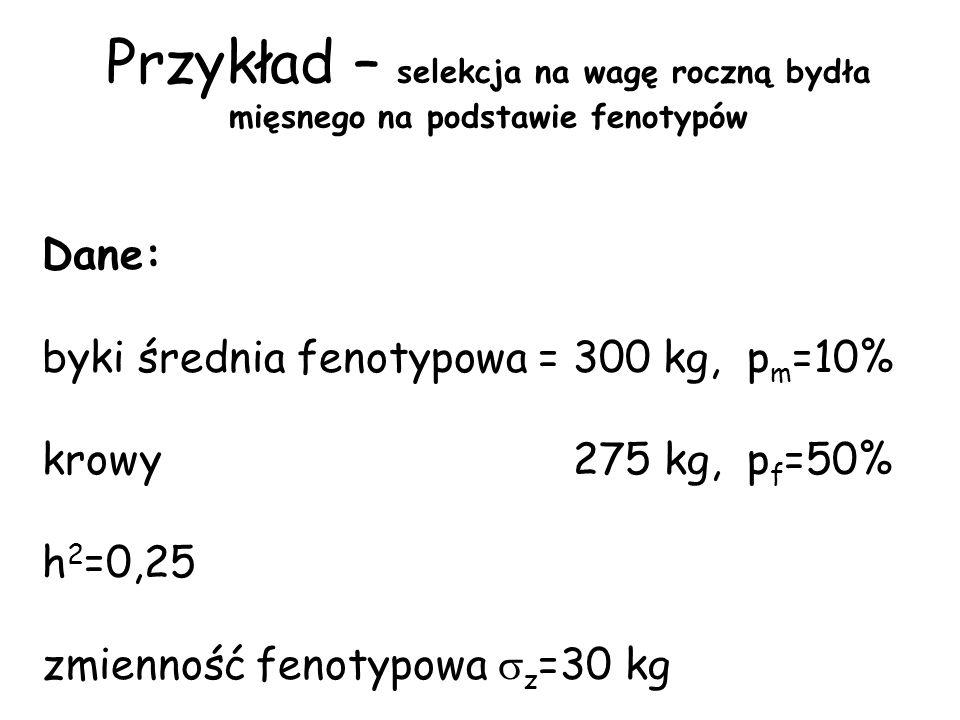 Przykład – selekcja na wagę roczną bydła mięsnego na podstawie fenotypów Dane: byki średnia fenotypowa = 300 kg, p m =10% krowy 275 kg, p f =50% h 2 =