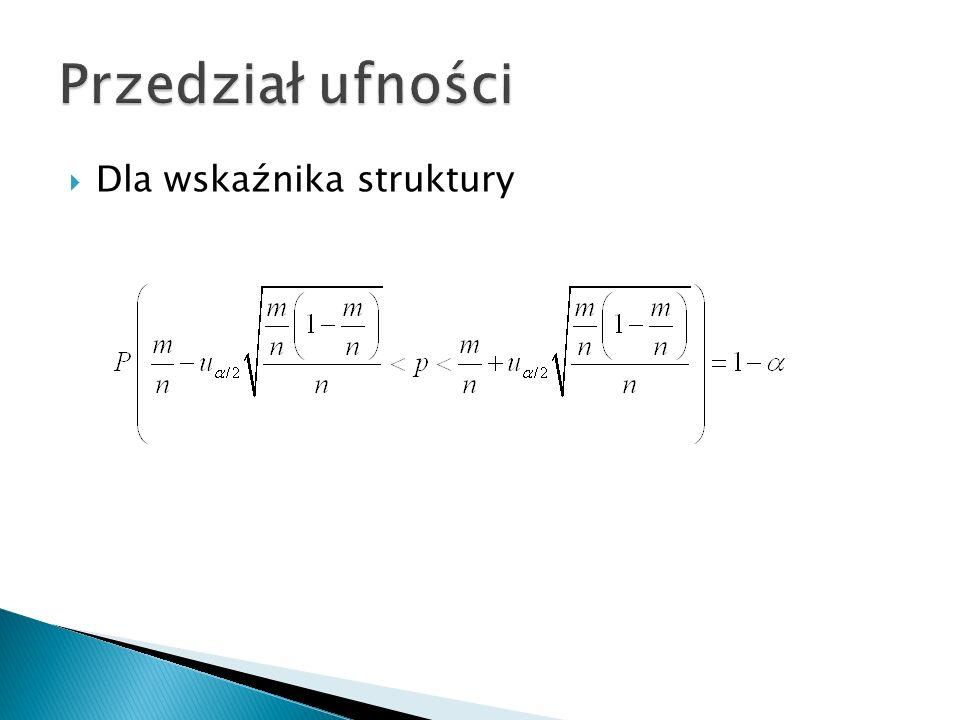Dla wskaźnika struktury