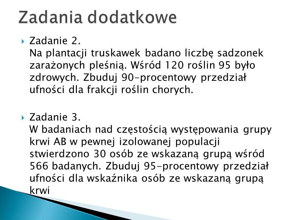 Zadanie 2.Na plantacji truskawek badano liczbę sadzonek zarażonych pleśnią.