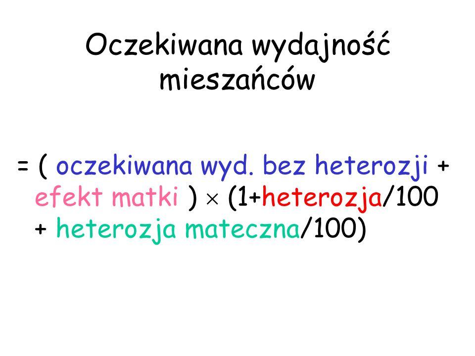 Oczekiwana wydajność mieszańców = ( oczekiwana wyd. bez heterozji + efekt matki ) (1+heterozja/100 + heterozja mateczna/100)
