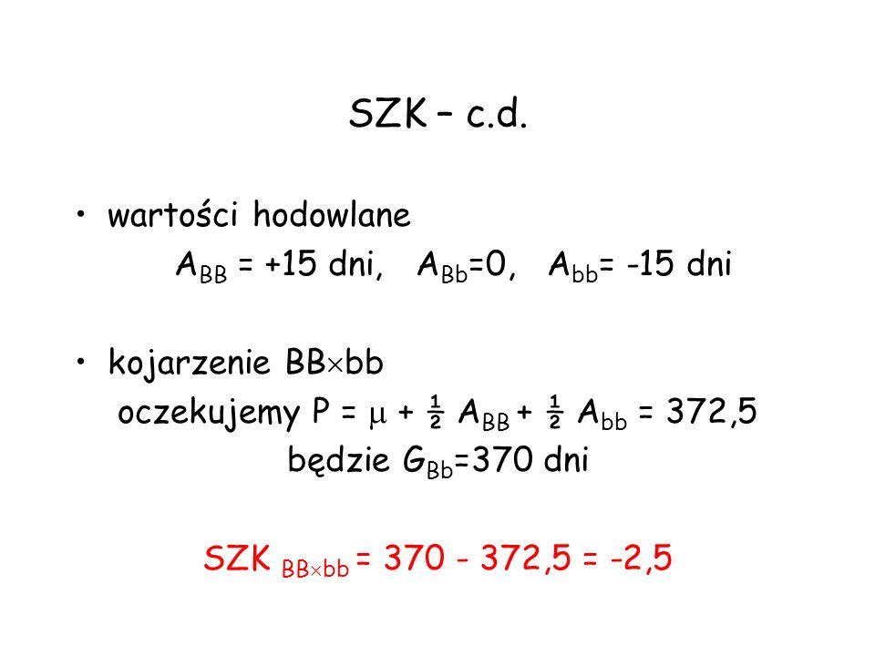 SZK – c.d. wartości hodowlane A BB = +15 dni, A Bb =0, A bb = -15 dni kojarzenie BB bb oczekujemy P = + ½ A BB + ½ A bb = 372,5 będzie G Bb =370 dni S