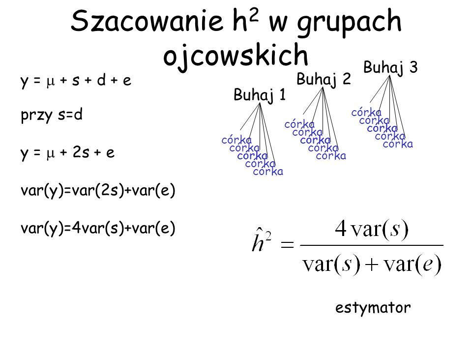Szacowanie h 2 w grupach ojcowskich y = + s + d + e przy s=d y = + 2s + e var(y)=var(2s)+var(e) var(y)=4var(s)+var(e) Buhaj 1 córka Buhaj 2 córka Buha