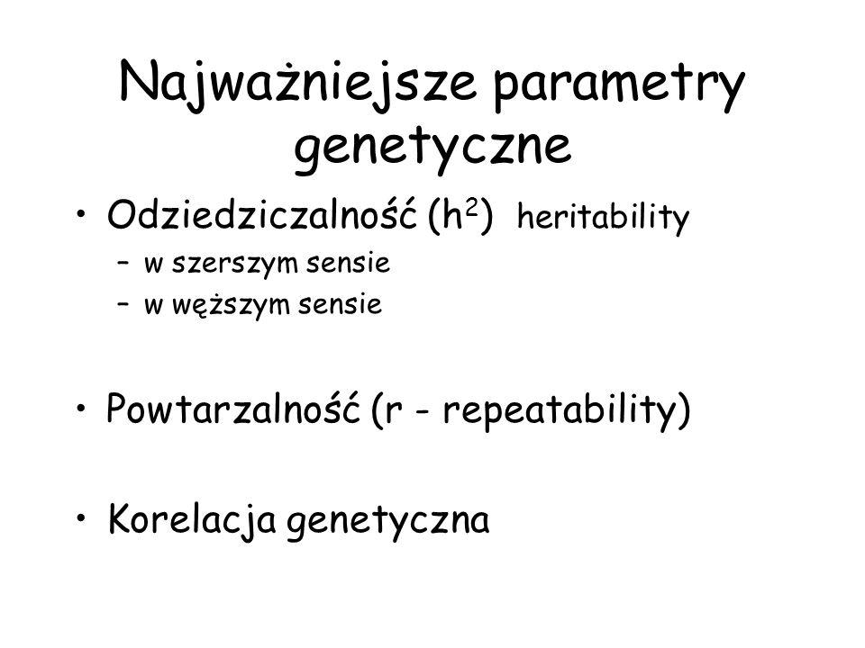 Najważniejsze parametry genetyczne Odziedziczalność (h 2 ) heritability –w szerszym sensie –w węższym sensie Powtarzalność (r - repeatability) Korelac