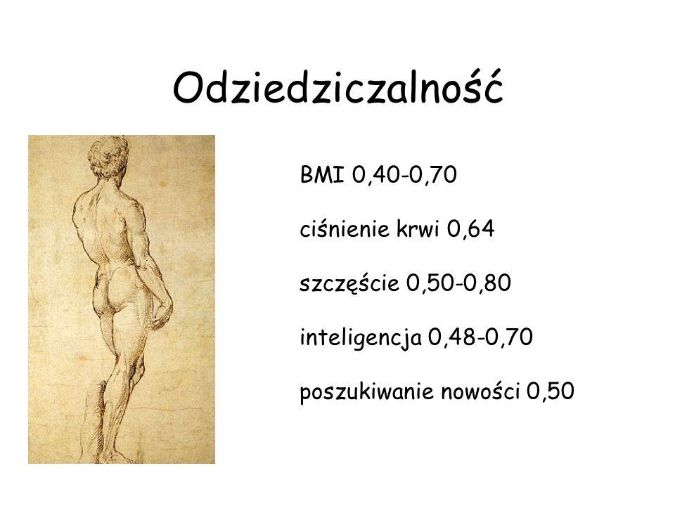 Odziedziczalność BMI 0,40-0,70 ciśnienie krwi 0,64 szczęście 0,50-0,80 inteligencja 0,48-0,70 poszukiwanie nowości 0,50