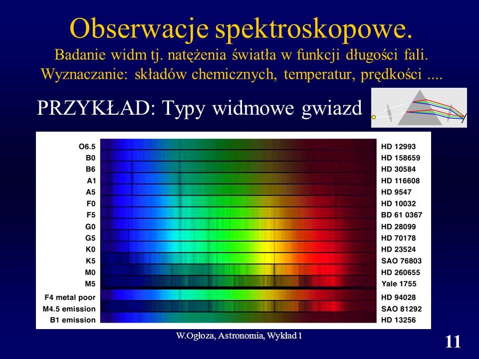 W.Ogłoza, Astronomia, Wykład 1 11 Obserwacje spektroskopowe.