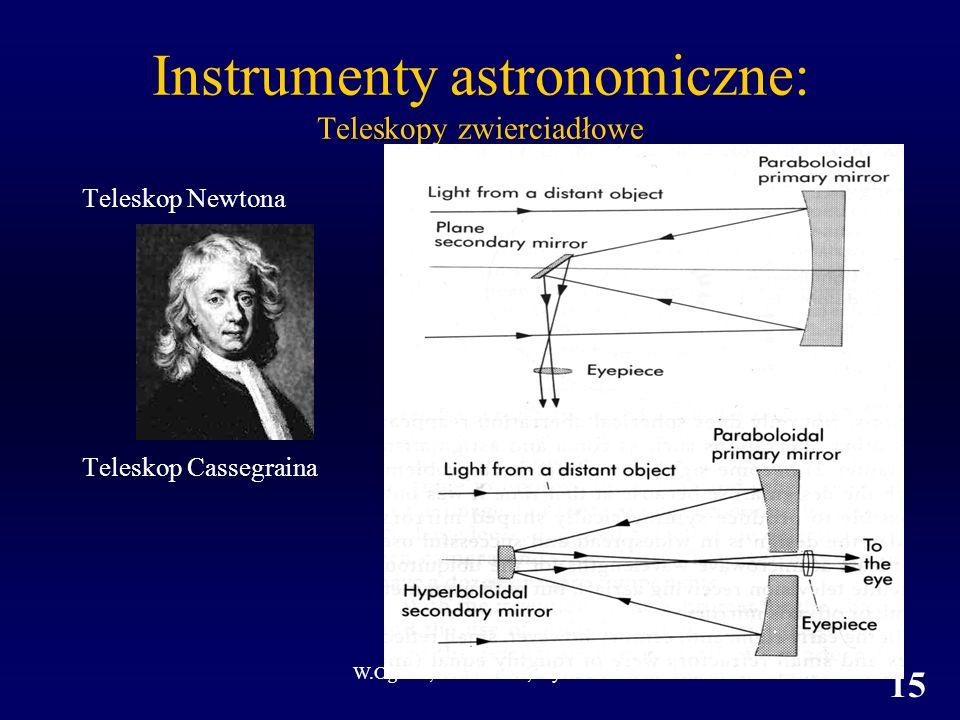W.Ogłoza, Astronomia, Wykład 1 15 Instrumenty astronomiczne: Teleskopy zwierciadłowe Teleskop Newtona Teleskop Cassegraina