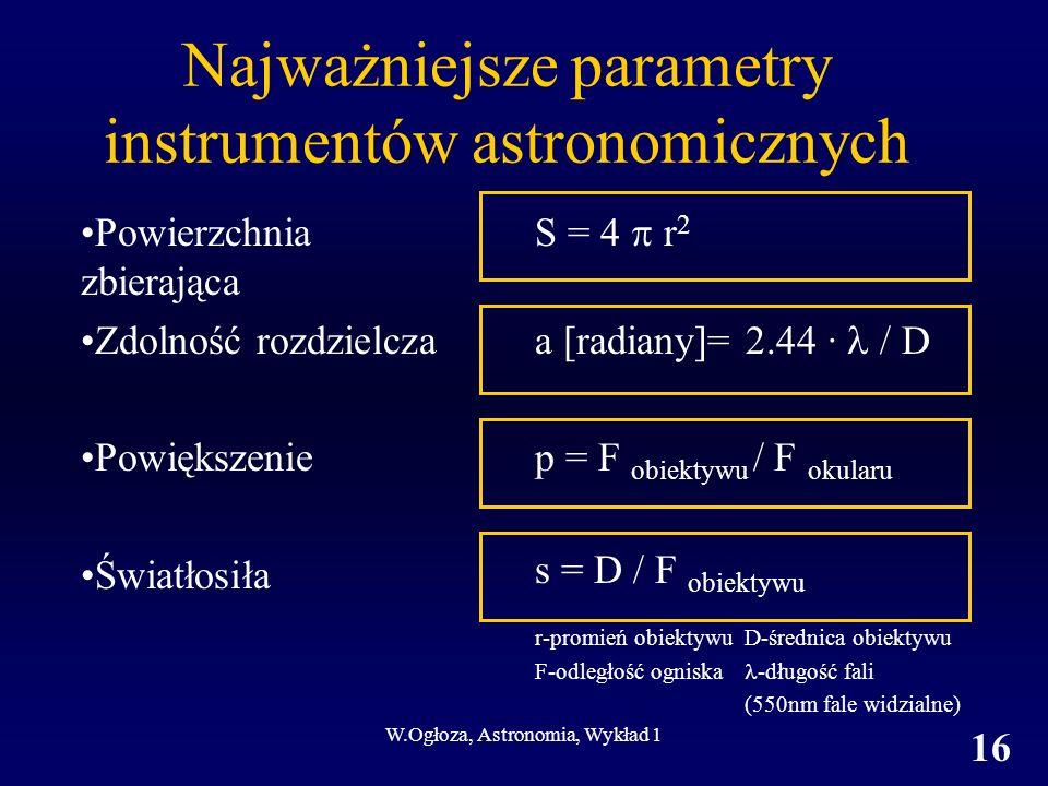 W.Ogłoza, Astronomia, Wykład 1 16 Najważniejsze parametry instrumentów astronomicznych Powierzchnia zbierająca Zdolność rozdzielcza Powiększenie Światłosiła S = 4 r 2 a [radiany]= 2.44 · / D p = F obiektywu / F okularu s = D / F obiektywu r-promień obiektywuD-średnica obiektywu F-odległość ogniska -długość fali (550nm fale widzialne)