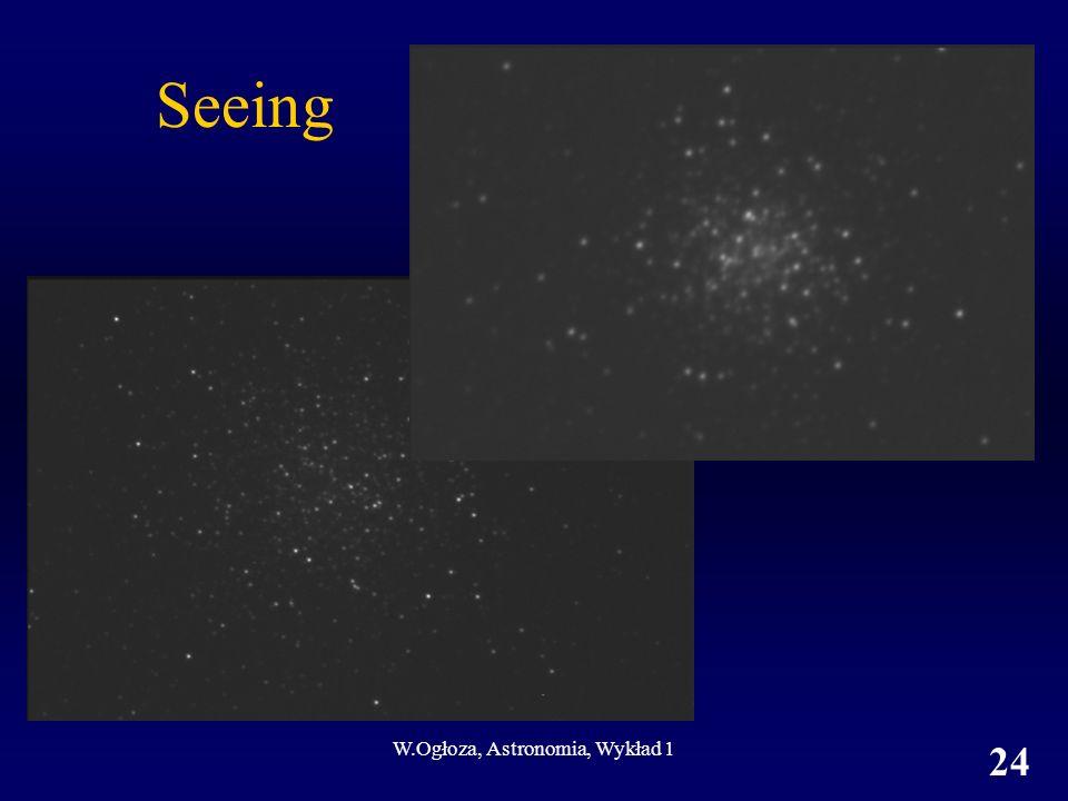 W.Ogłoza, Astronomia, Wykład 1 24 Seeing