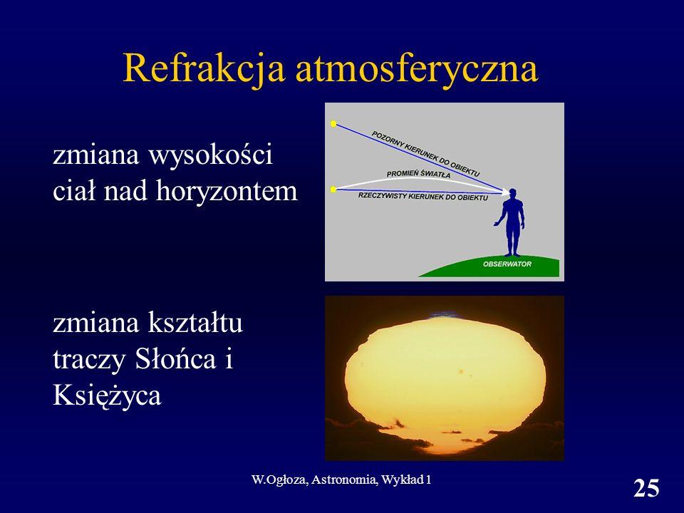 W.Ogłoza, Astronomia, Wykład 1 25 Refrakcja atmosferyczna zmiana wysokości ciał nad horyzontem zmiana kształtu traczy Słońca i Księżyca
