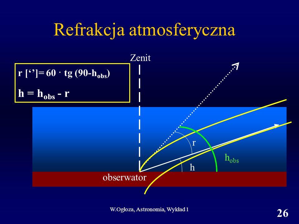 W.Ogłoza, Astronomia, Wykład 1 26 Refrakcja atmosferyczna Zenit h obs r r []= 60 · tg (90-h obs ) h = h obs - r h obserwator