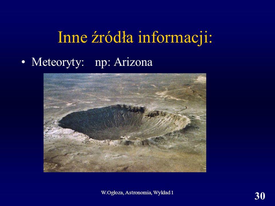 W.Ogłoza, Astronomia, Wykład 1 30 Inne źródła informacji: Meteoryty: np: Arizona