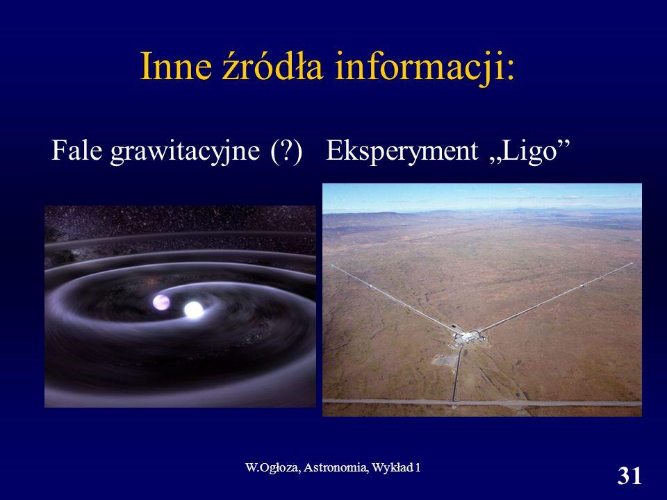 W.Ogłoza, Astronomia, Wykład 1 31 Inne źródła informacji: Fale grawitacyjne (?) Eksperyment Ligo