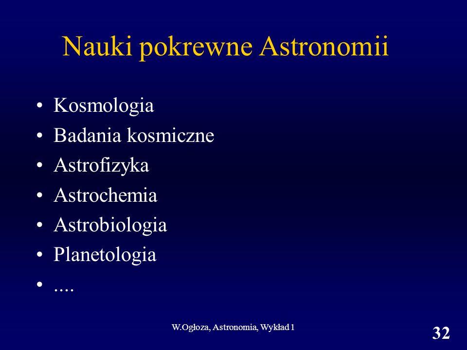 W.Ogłoza, Astronomia, Wykład 1 32 Nauki pokrewne Astronomii Kosmologia Badania kosmiczne Astrofizyka Astrochemia Astrobiologia Planetologia....