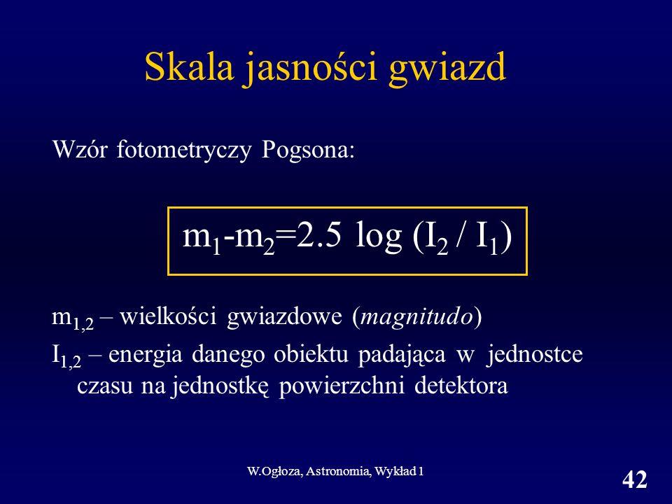 W.Ogłoza, Astronomia, Wykład 1 42 Skala jasności gwiazd Wzór fotometryczy Pogsona: m 1 -m 2 =2.5 log (I 2 / I 1 ) m 1,2 – wielkości gwiazdowe (magnitudo) I 1,2 – energia danego obiektu padająca w jednostce czasu na jednostkę powierzchni detektora