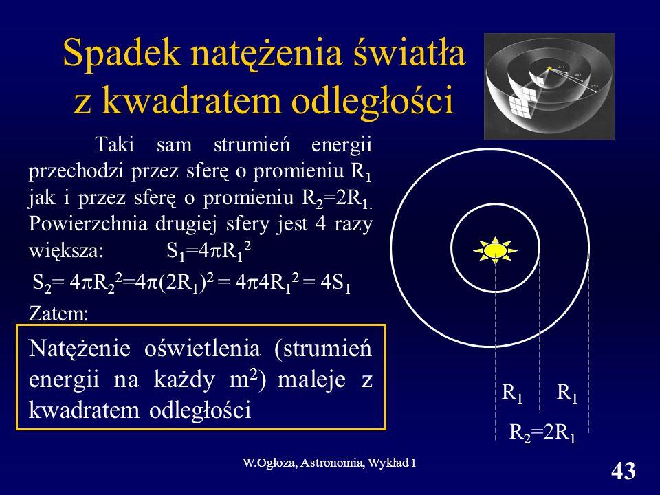 W.Ogłoza, Astronomia, Wykład 1 43 Spadek natężenia światła z kwadratem odległości Taki sam strumień energii przechodzi przez sferę o promieniu R 1 jak i przez sferę o promieniu R 2 =2R 1.