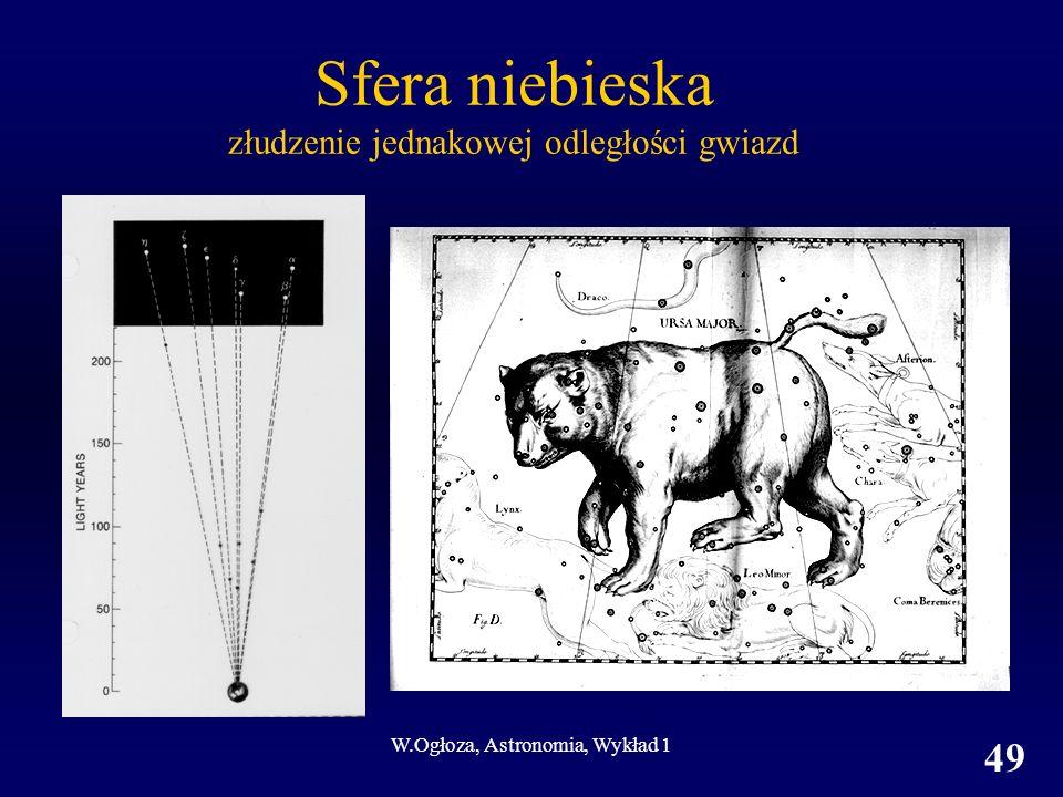 W.Ogłoza, Astronomia, Wykład 1 49 Sfera niebieska złudzenie jednakowej odległości gwiazd