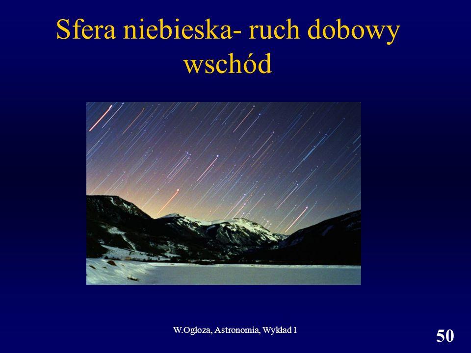 W.Ogłoza, Astronomia, Wykład 1 50 Sfera niebieska- ruch dobowy wschód