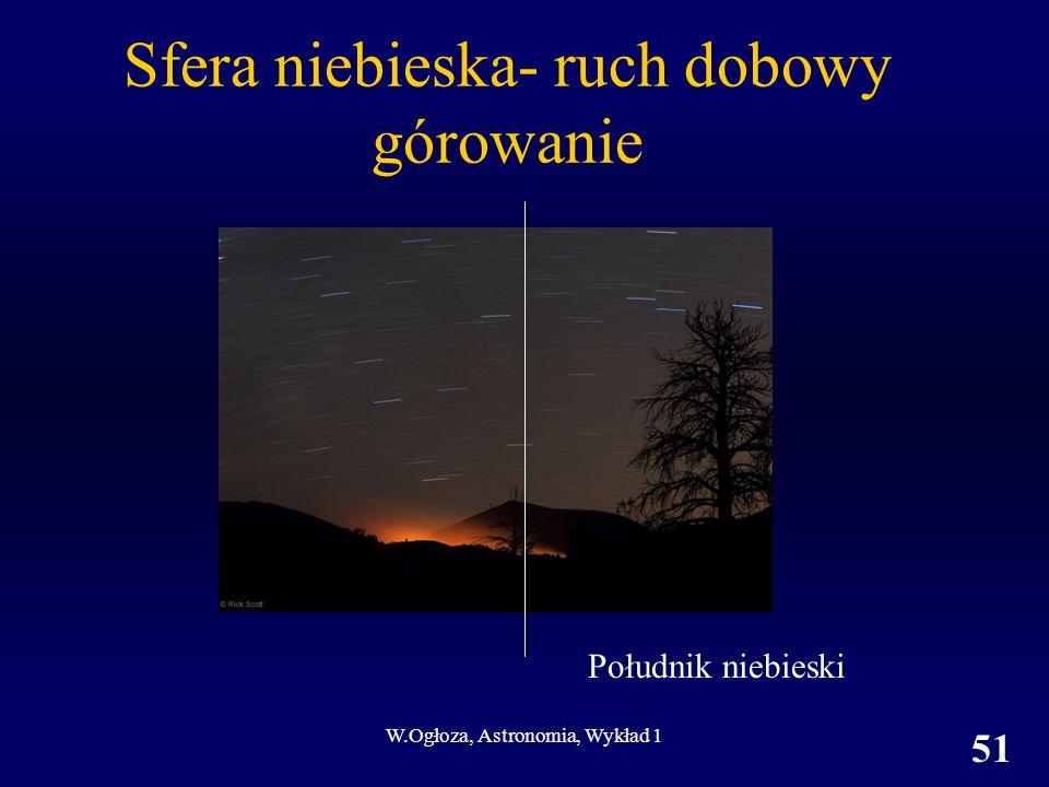 W.Ogłoza, Astronomia, Wykład 1 51 Sfera niebieska- ruch dobowy górowanie Południk niebieski