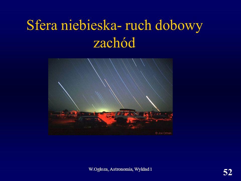 W.Ogłoza, Astronomia, Wykład 1 52 Sfera niebieska- ruch dobowy zachód