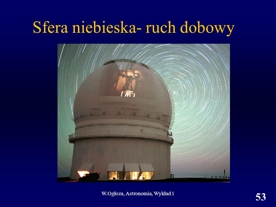 W.Ogłoza, Astronomia, Wykład 1 53 Sfera niebieska- ruch dobowy