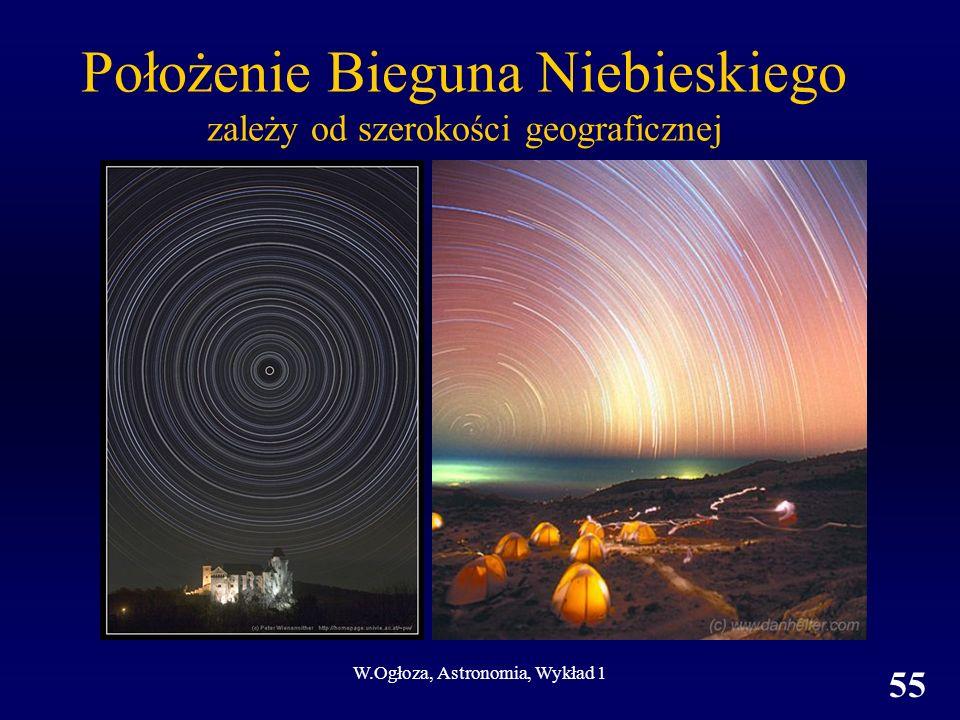 W.Ogłoza, Astronomia, Wykład 1 55 Położenie Bieguna Niebieskiego zależy od szerokości geograficznej