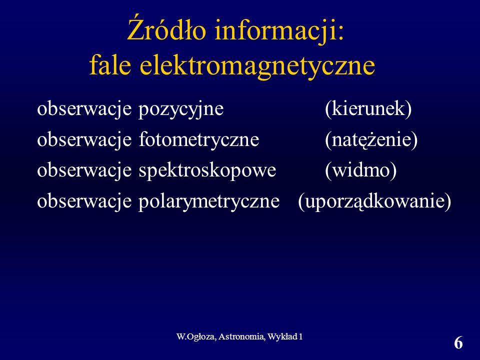W.Ogłoza, Astronomia, Wykład 1 6 Źródło informacji: fale elektromagnetyczne obserwacje pozycyjne (kierunek) obserwacje fotometryczne(natężenie) obserwacje spektroskopowe(widmo) obserwacje polarymetryczne (uporządkowanie)