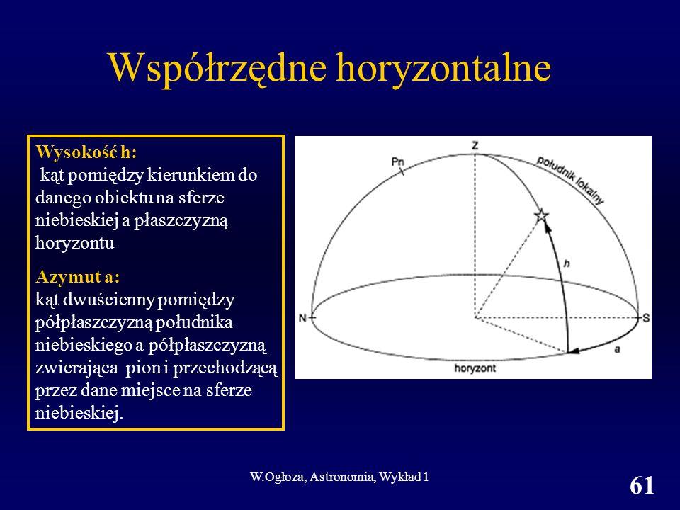 W.Ogłoza, Astronomia, Wykład 1 61 Współrzędne horyzontalne Wysokość h: kąt pomiędzy kierunkiem do danego obiektu na sferze niebieskiej a płaszczyzną horyzontu Azymut a: kąt dwuścienny pomiędzy półpłaszczyzną południka niebieskiego a półpłaszczyzną zwierająca pion i przechodzącą przez dane miejsce na sferze niebieskiej.