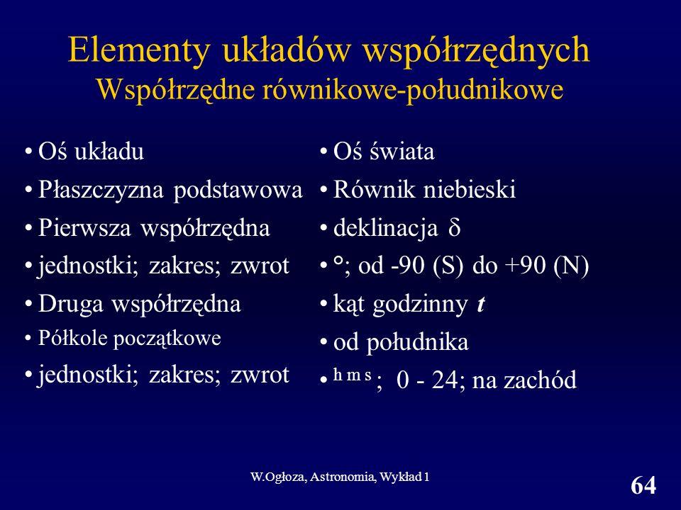 W.Ogłoza, Astronomia, Wykład 1 64 Elementy układów współrzędnych Współrzędne równikowe-południkowe Oś układu Płaszczyzna podstawowa Pierwsza współrzędna jednostki; zakres; zwrot Druga współrzędna Półkole początkowe jednostki; zakres; zwrot Oś świata Równik niebieski deklinacja °; od -90 (S) do +90 (N) kąt godzinny t od południka h m s ; 0 - 24; na zachód