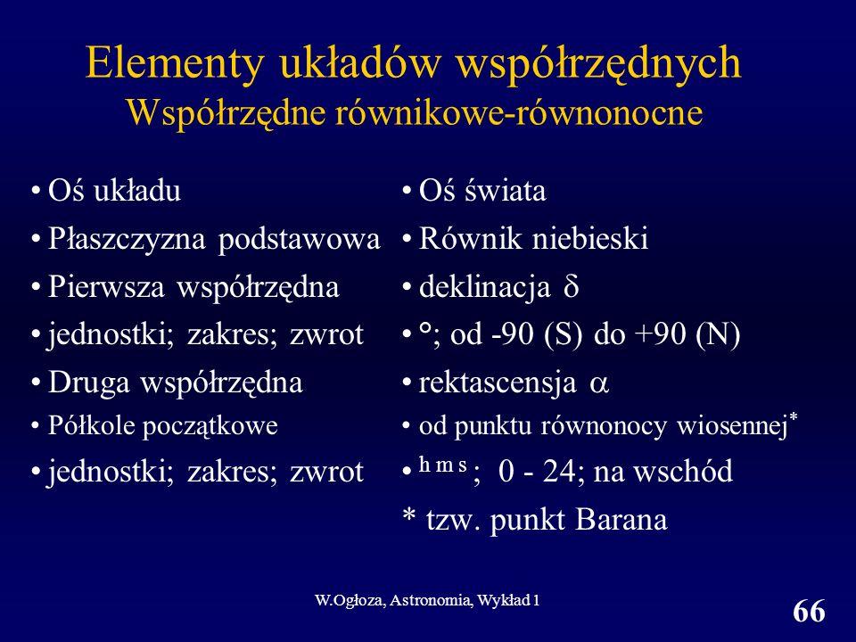 W.Ogłoza, Astronomia, Wykład 1 66 Elementy układów współrzędnych Współrzędne równikowe-równonocne Oś układu Płaszczyzna podstawowa Pierwsza współrzędna jednostki; zakres; zwrot Druga współrzędna Półkole początkowe jednostki; zakres; zwrot Oś świata Równik niebieski deklinacja °; od -90 (S) do +90 (N) rektascensja od punktu równonocy wiosennej * h m s ; 0 - 24; na wschód * tzw.