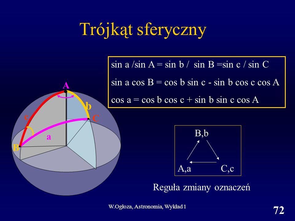 W.Ogłoza, Astronomia, Wykład 1 72 Trójkąt sferyczny sin a /sin A = sin b / sin B =sin c / sin C sin a cos B = cos b sin c - sin b cos c cos A cos a = cos b cos c + sin b sin c cos A B,b A,a C,c A a c C b B Reguła zmiany oznaczeń