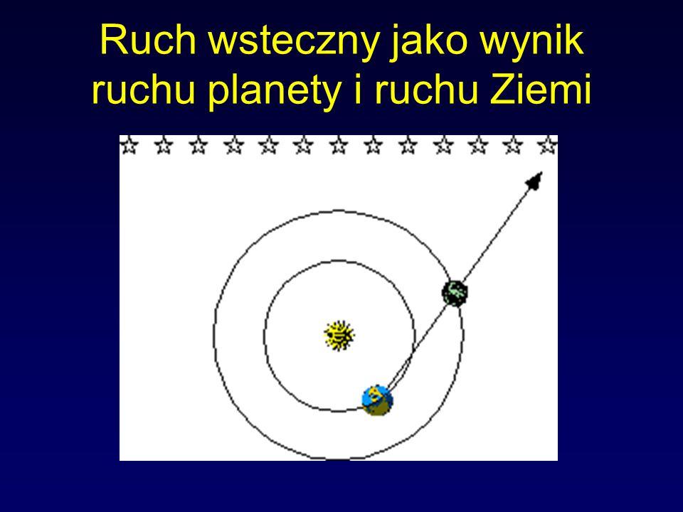 Ruch wsteczny jako wynik ruchu planety i ruchu Ziemi