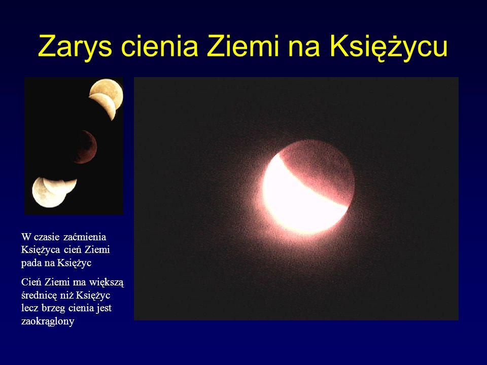 Zarys cienia Ziemi na Księżycu W czasie zaćmienia Księżyca cień Ziemi pada na Księżyc Cień Ziemi ma większą średnicę niż Księżyc lecz brzeg cienia jes