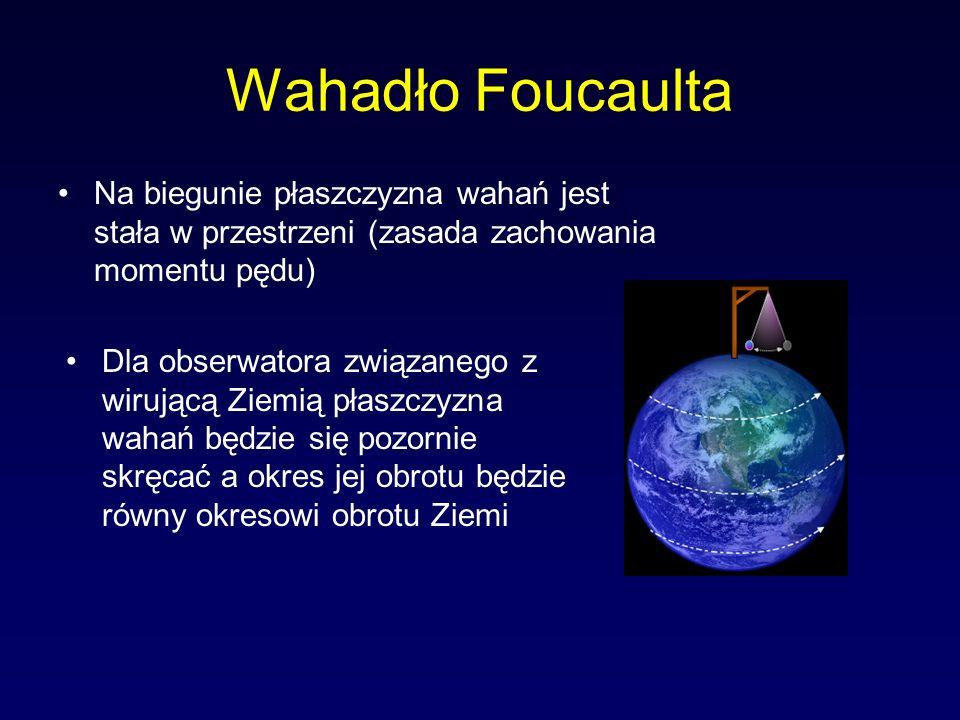 Wahadło Foucaulta Na biegunie płaszczyzna wahań jest stała w przestrzeni (zasada zachowania momentu pędu) Dla obserwatora związanego z wirującą Ziemią