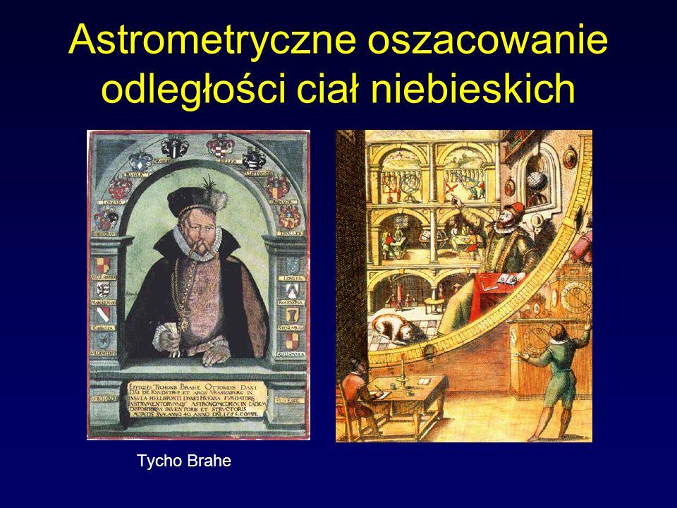 Astrometryczne oszacowanie odległości ciał niebieskich Tycho Brahe