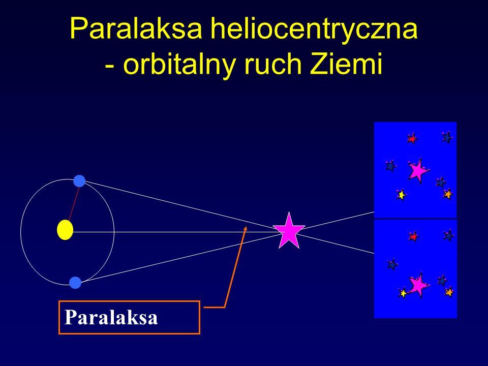 Paralaksa heliocentryczna - orbitalny ruch Ziemi Paralaksa